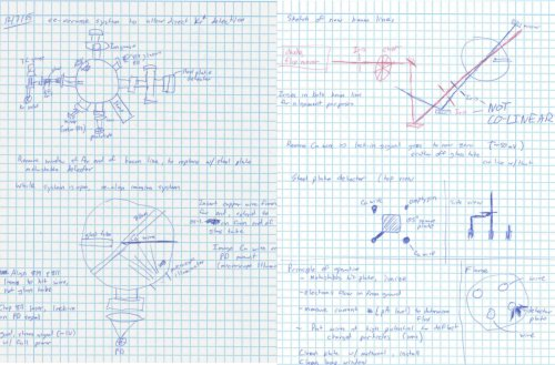 Lab notebook pages